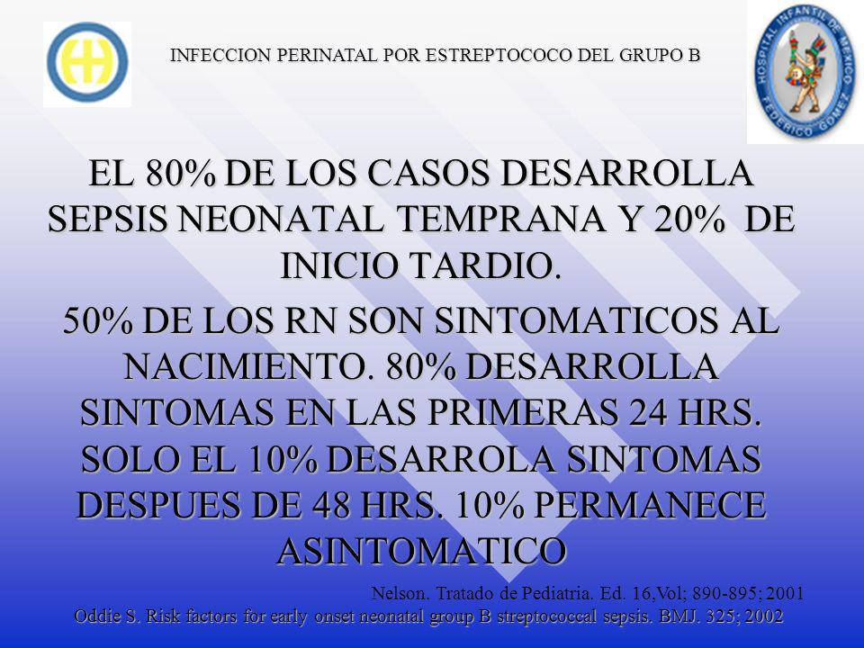 INFECCION PERINATAL POR ESTREPTOCOCO DEL GRUPO B MANEJO DEL NEONATO EXPUESTO A PROFILAXIS Guidelines CDC. Prevention of perinatal Group B streptococca