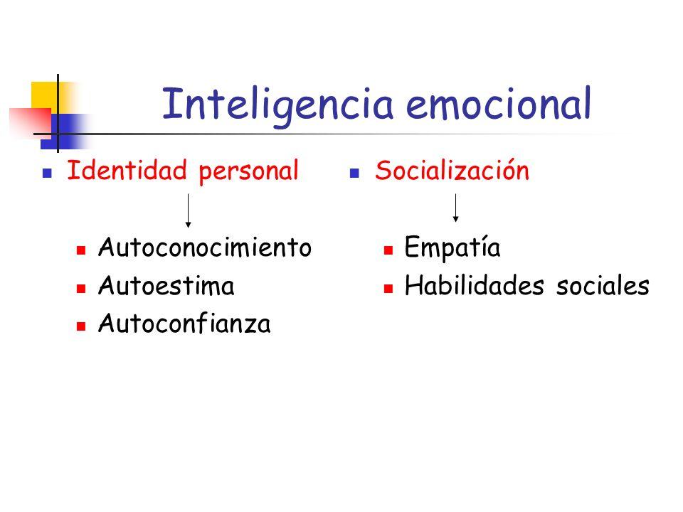 Inteligencia emocional Identidad personal Autoconocimiento Autoestima Autoconfianza Socialización Empatía Habilidades sociales