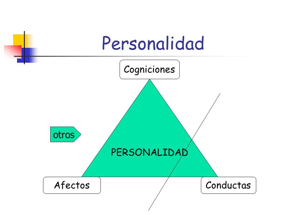 PERSONALIDAD Cogniciones AfectosConductas Personalidad otros