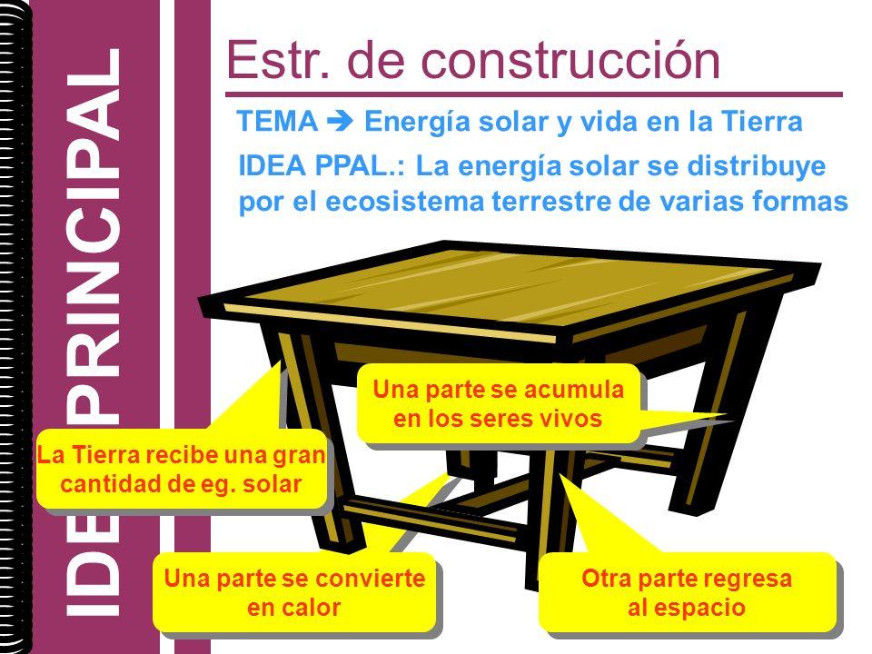 Estr. de construcción IDEA PRINCIPAL Una parte se convierte en calor Una parte se convierte en calor La Tierra recibe una gran cantidad de eg. solar L