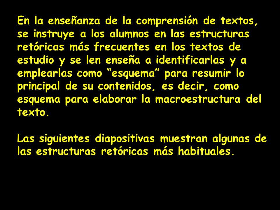 En la enseñanza de la comprensión de textos, se instruye a los alumnos en las estructuras retóricas más frecuentes en los textos de estudio y se len e
