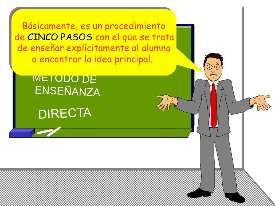 M É T O D O D E E N S E Ñ A N Z A D I R E C T A El método de instrucción directa es uno de los procedimientos más empleados para enseñar a encontrar l