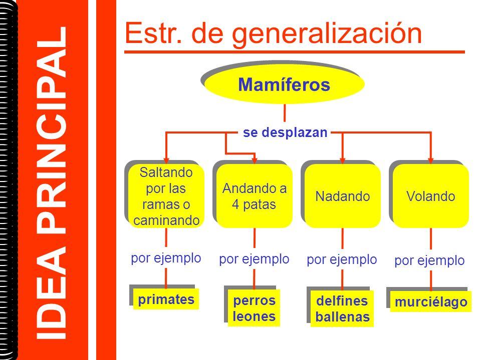 Estr. de generalización IDEA PRINCIPAL Mamíferos se desplazan Saltando por las ramas o caminando Saltando por las ramas o caminando Andando a 4 patas