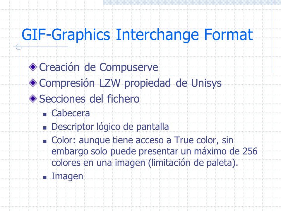 GIF-Graphics Interchange Format Creación de Compuserve Compresión LZW propiedad de Unisys Secciones del fichero Cabecera Descriptor lógico de pantalla