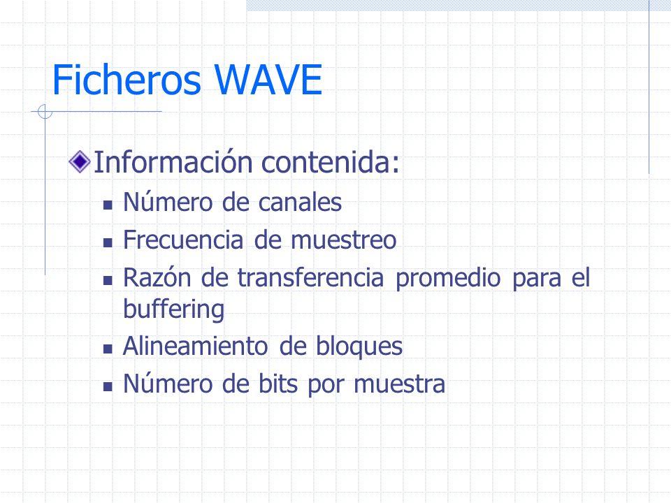 Ficheros WAVE Información contenida: Número de canales Frecuencia de muestreo Razón de transferencia promedio para el buffering Alineamiento de bloque