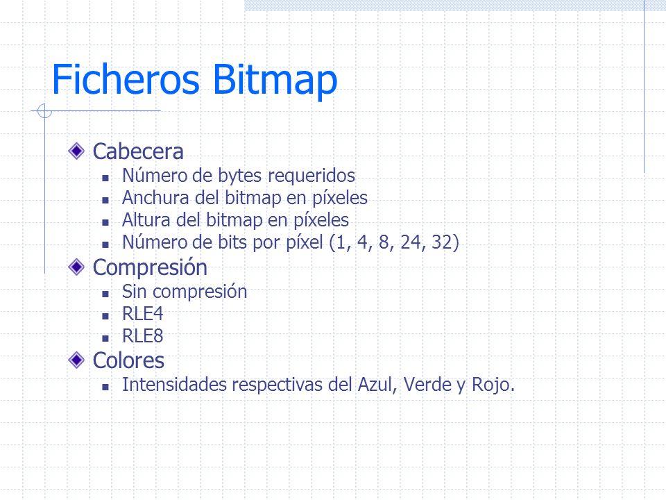 Ficheros Bitmap Cabecera Número de bytes requeridos Anchura del bitmap en píxeles Altura del bitmap en píxeles Número de bits por píxel (1, 4, 8, 24,