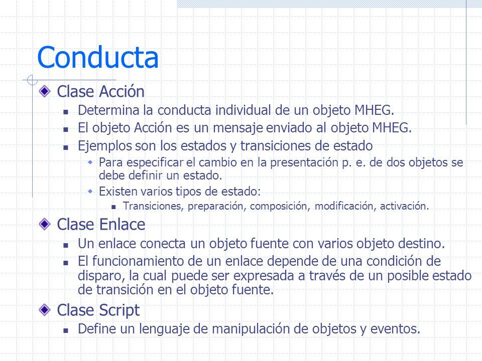 Conducta Clase Acción Determina la conducta individual de un objeto MHEG. El objeto Acción es un mensaje enviado al objeto MHEG. Ejemplos son los esta