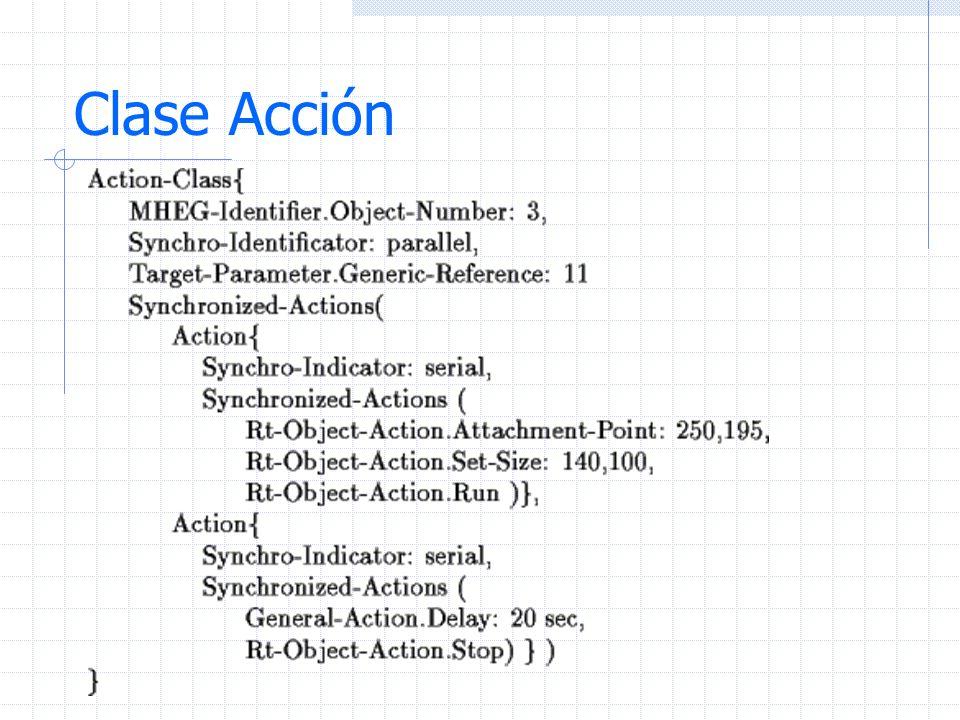 Clase Acción