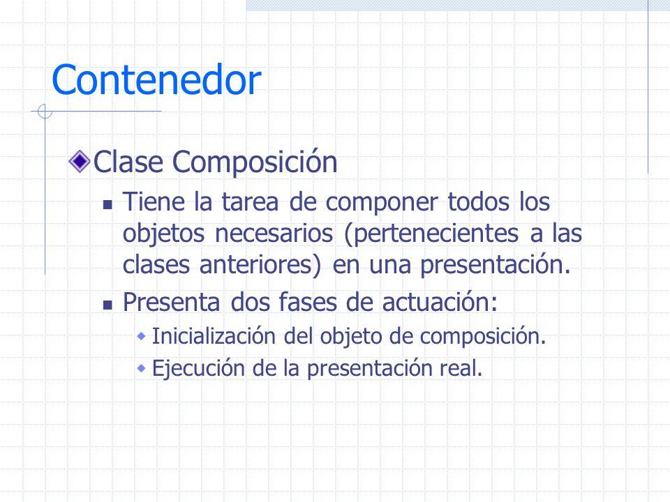 Contenedor Clase Composición Tiene la tarea de componer todos los objetos necesarios (pertenecientes a las clases anteriores) en una presentación. Pre