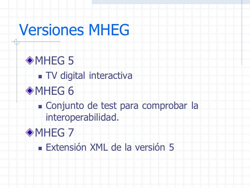 Versiones MHEG MHEG 5 TV digital interactiva MHEG 6 Conjunto de test para comprobar la interoperabilidad. MHEG 7 Extensión XML de la versión 5