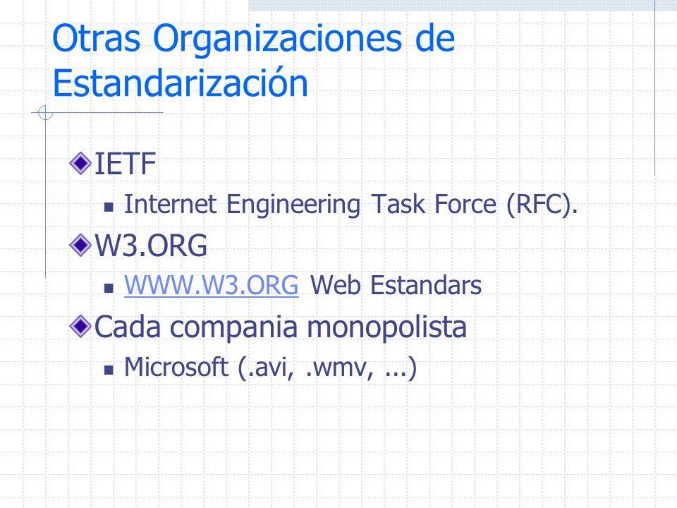 Otras Organizaciones de Estandarización IETF Internet Engineering Task Force (RFC). W3.ORG WWW.W3.ORG Web Estandars WWW.W3.ORG Cada compania monopolis