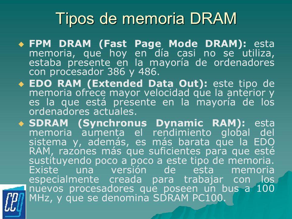 Tipos de memoria DRAM FPM DRAM (Fast Page Mode DRAM): esta memoria, que hoy en día casi no se utiliza, estaba presente en la mayoría de ordenadores co