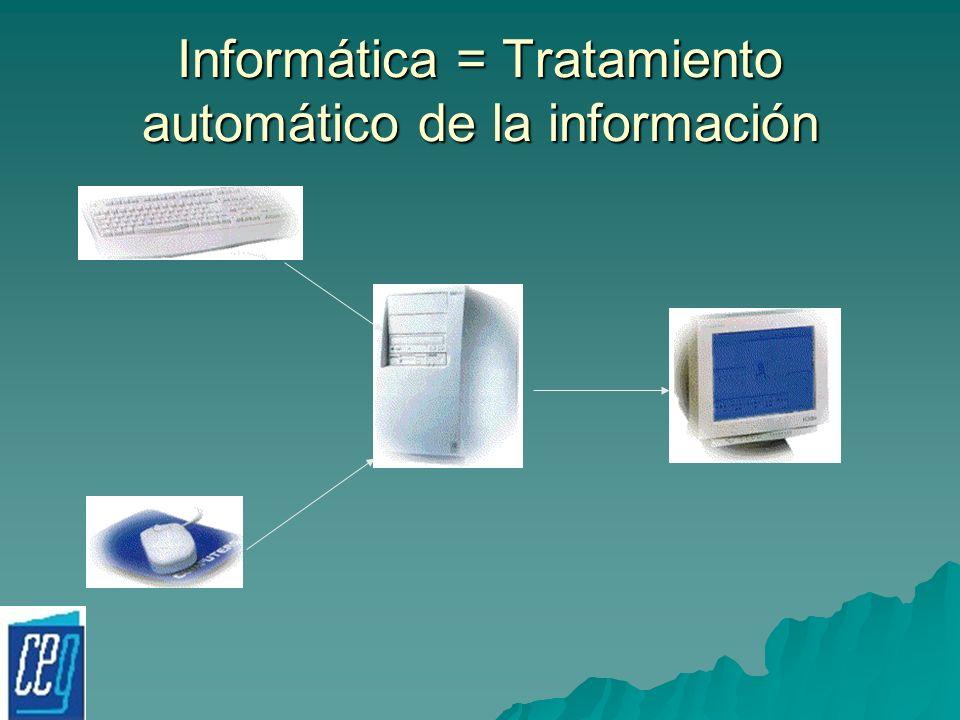 Informática = Tratamiento automático de la información