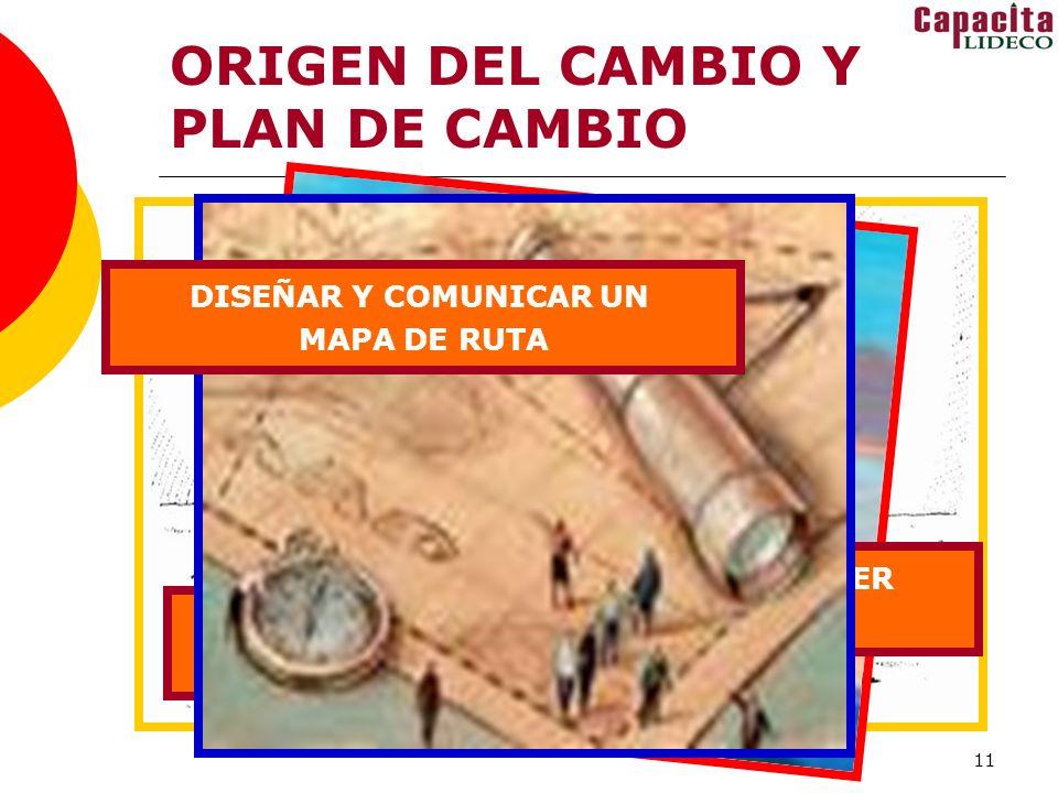 11 ORIGEN DEL CAMBIO Y PLAN DE CAMBIO SEA CUAL SEA EL ORIGEN, PARA QUE LOS CAMBIOS OCURRAN DEBE HABER UN PLAN CUANDO HABLAMOS DE CAMBIO ORGANIZACIONAL HABLAMOS DE CAMBIO PLANEADO PLANEAR UN CAMBIO NO ES HACER UNA LISTA DE ACTIVIDADES IDENTIFICAR Y RECONOCER PUNTO DE PARTIDA IDENTIFICAR Y RECONOCER PUNTO DE LLEGADA DISEÑAR Y COMUNICAR UN MAPA DE RUTA