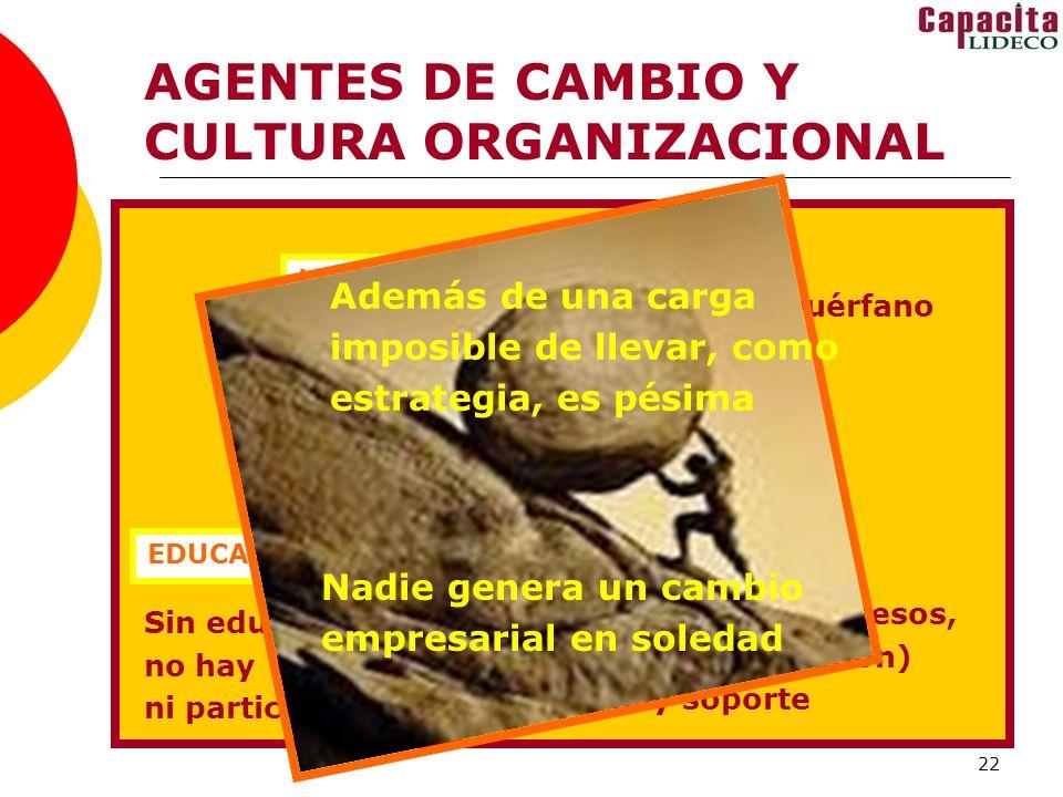 22 EL PROCESO DE CAMBIO DEBE SER MEDIATIZADO POR LA CULTURA ORGANIZACIONAL Diseño del cambio Implementación (tema político: alianzas, campo de fuerzas