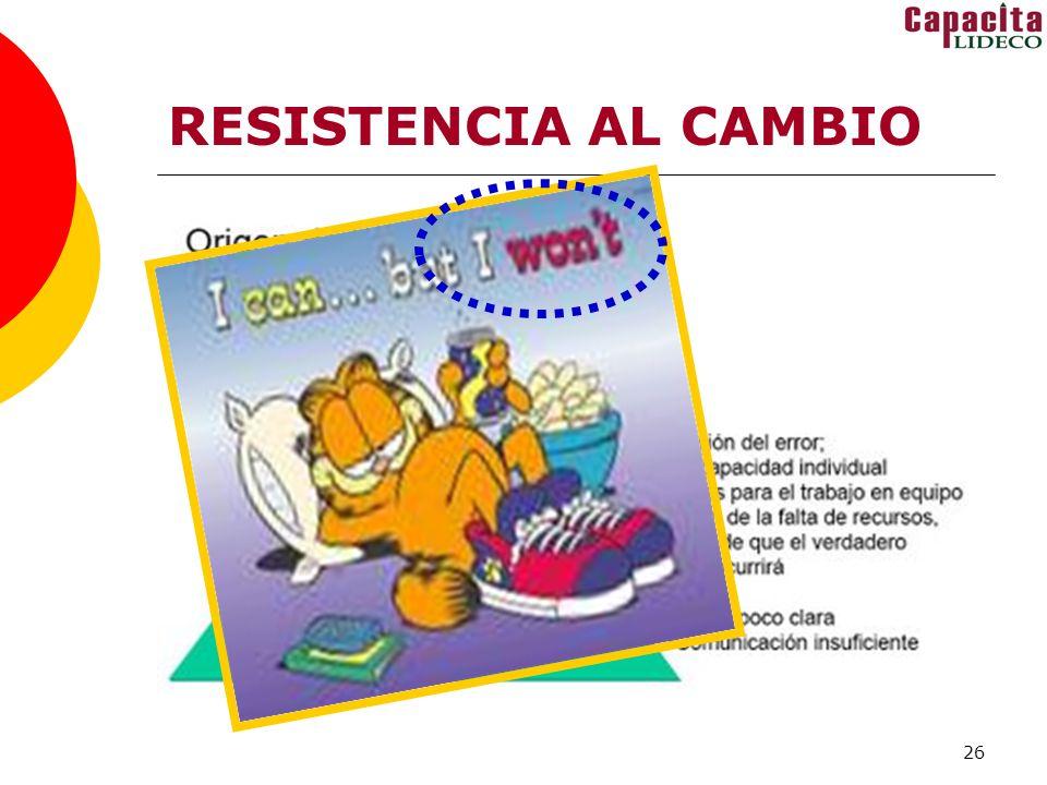 26 RESISTENCIA AL CAMBIO