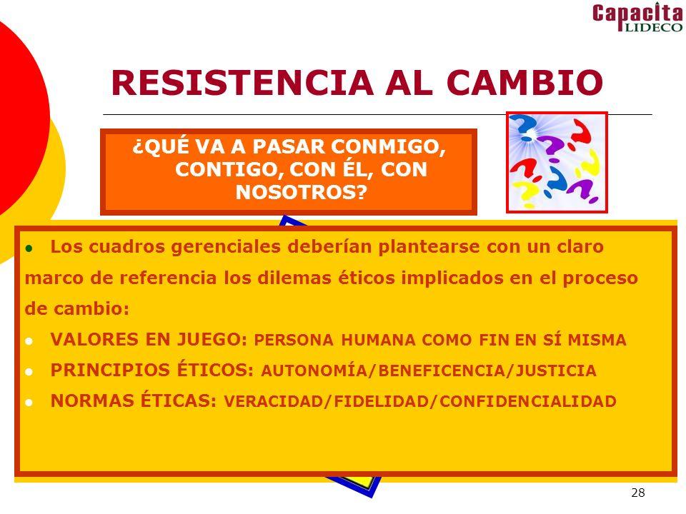 28 RESISTENCIA AL CAMBIO ¿QUÉ VA A PASAR CONMIGO, CONTIGO, CON ÉL, CON NOSOTROS.