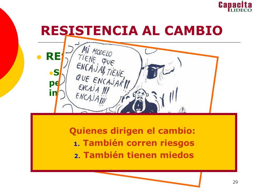 29 RESISTENCIA AL CAMBIO RESISTENCIA IMPLÍCITA: Sutil, encubierta: erosiona y no permite corregir el diseño o la implementación del cambio RESISTENCIA EXPLÍCITA: Abierta, visible: comunica miedos y riesgos.