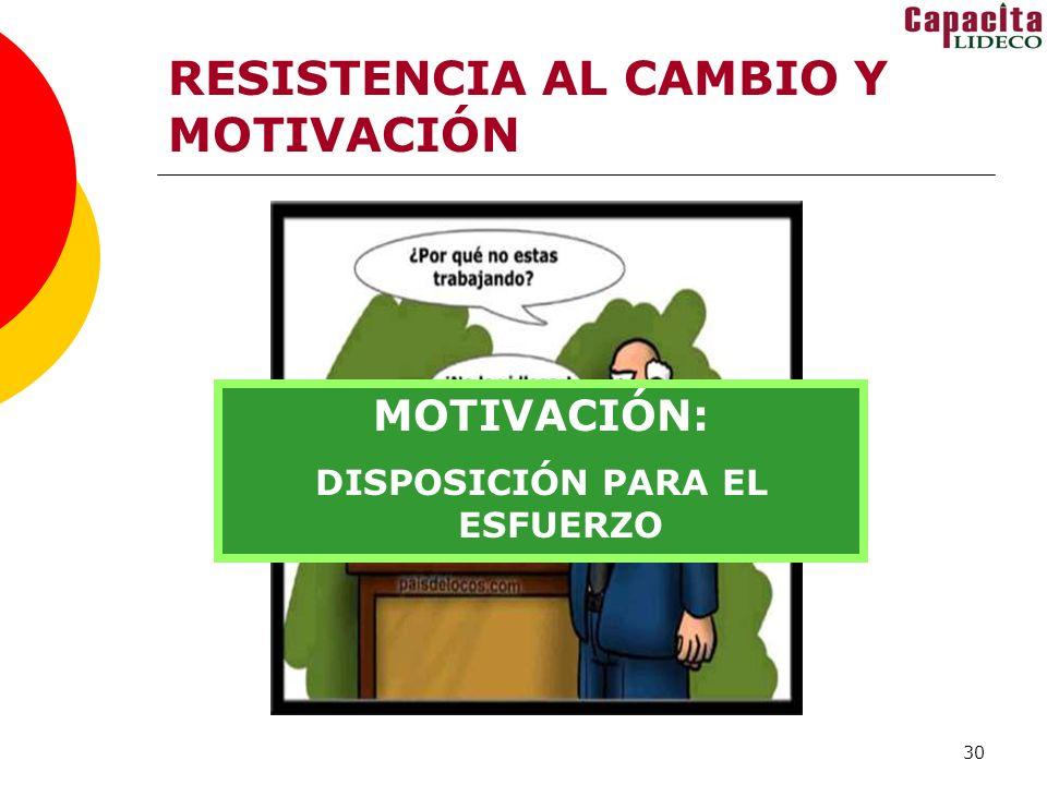 30 RESISTENCIA AL CAMBIO Y MOTIVACIÓN MOTIVACIÓN: DISPOSICIÓN PARA EL ESFUERZO
