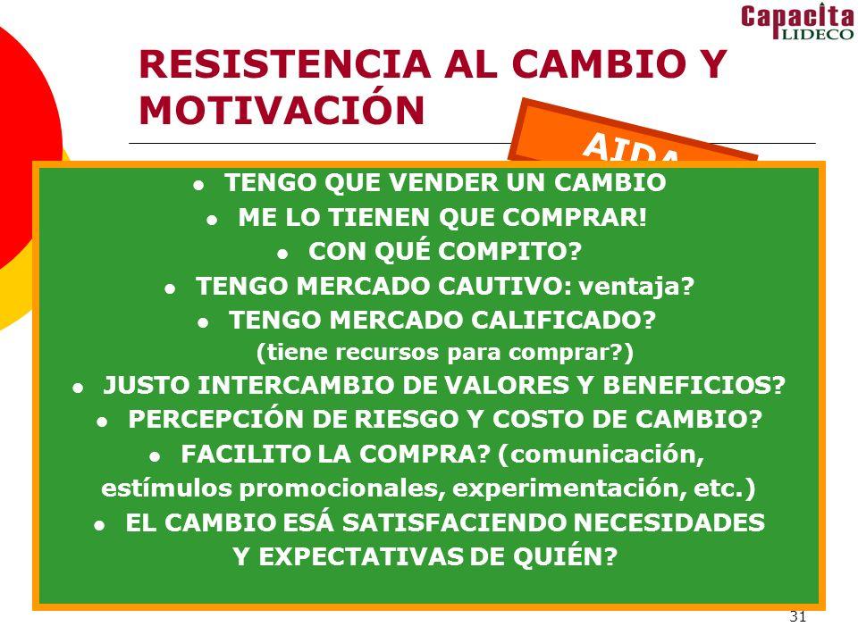 31 RESISTENCIA AL CAMBIO Y MOTIVACIÓN AIDA ATENCIÓN INTERÉS DESEO ACCIÓN TENGO QUE VENDER UN CAMBIO ME LO TIENEN QUE COMPRAR.