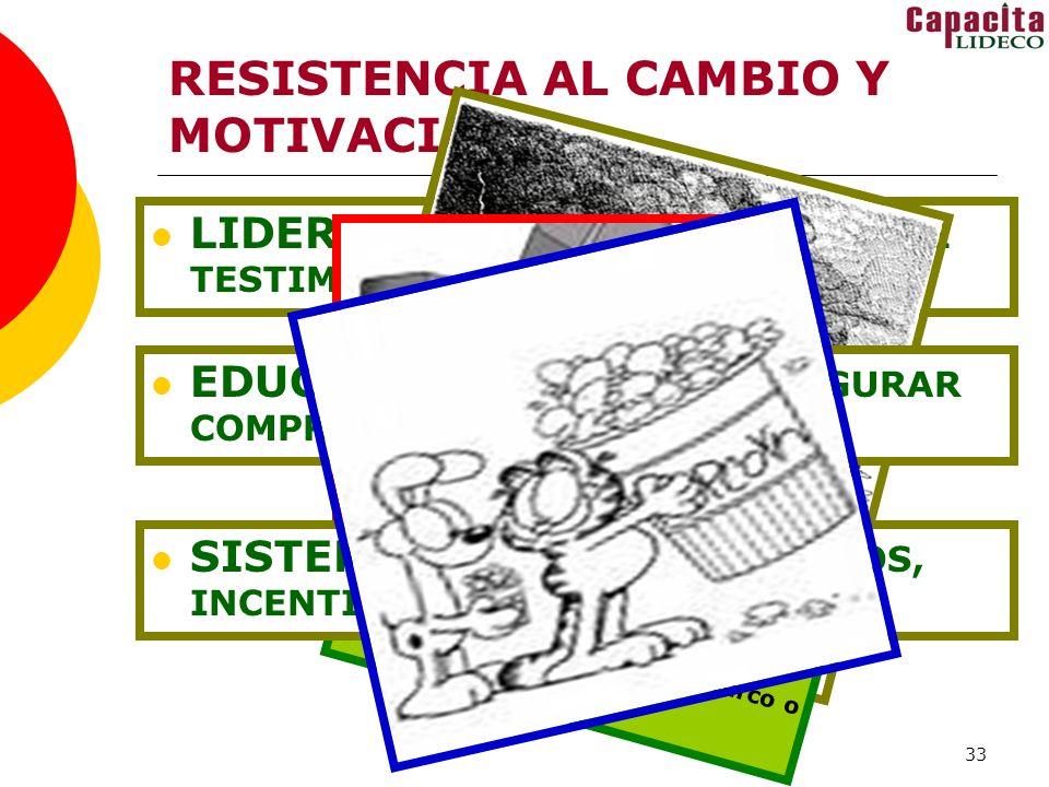 33 RESISTENCIA AL CAMBIO Y MOTIVACIÓN LIDERAR: INFLUENCIA A TRAVÉS DE TESTIMONIO COHERENTE ¿Cómo que no rema más? Me extraña Fernández!!! Estamos todo
