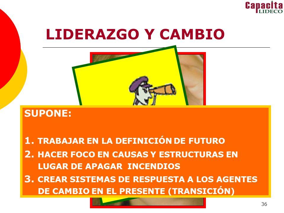 36 LIDERAZGO Y CAMBIO LA FIGURA DE QUIENES LIDERAN EL CAMBIO VA A ESTAR EN EL FOCO DE TODAS LAS MIRADAS EN LA EMPRESA QUIENES LIDERAN EL CAMBIO NO DEBEN PERDER EL FOCO DEL MEDIANO Y LARGO PLAZO SUPONE: 1.