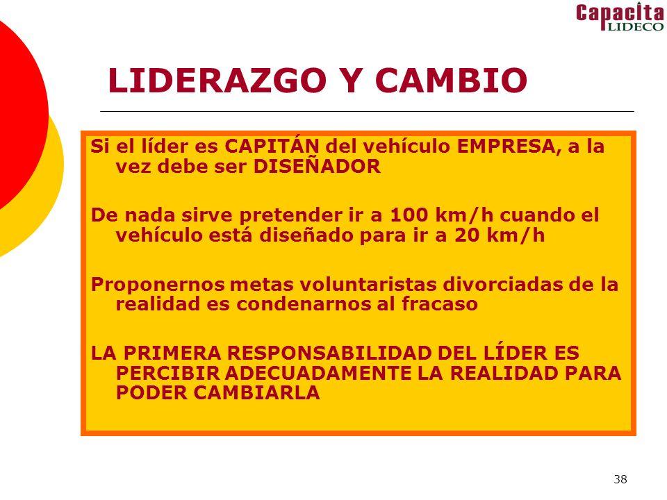 38 Si el líder es CAPITÁN del vehículo EMPRESA, a la vez debe ser DISEÑADOR De nada sirve pretender ir a 100 km/h cuando el vehículo está diseñado par