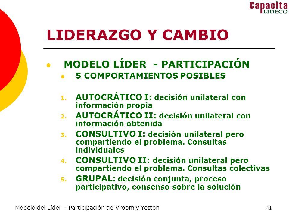 41 MODELO LÍDER - PARTICIPACIÓN 5 COMPORTAMIENTOS POSIBLES 1. AUTOCRÁTICO I: decisión unilateral con información propia 2. AUTOCRÁTICO II: decisión un