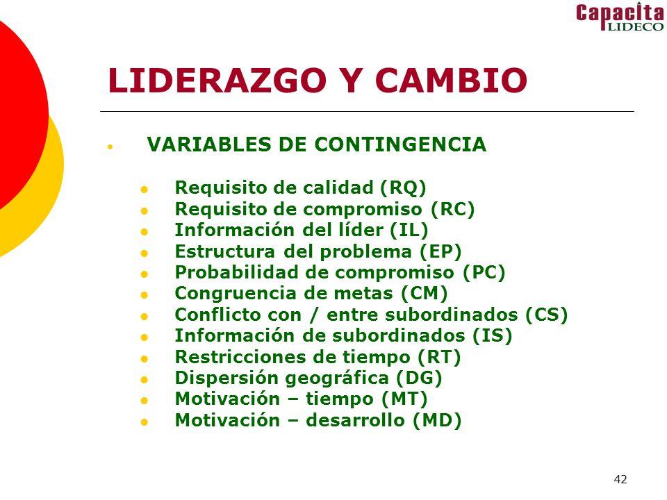 42 LIDERAZGO Y CAMBIO VARIABLES DE CONTINGENCIA Requisito de calidad (RQ) Requisito de compromiso (RC) Información del líder (IL) Estructura del problema (EP) Probabilidad de compromiso (PC) Congruencia de metas (CM) Conflicto con / entre subordinados (CS) Información de subordinados (IS) Restricciones de tiempo (RT) Dispersión geográfica (DG) Motivación – tiempo (MT) Motivación – desarrollo (MD)