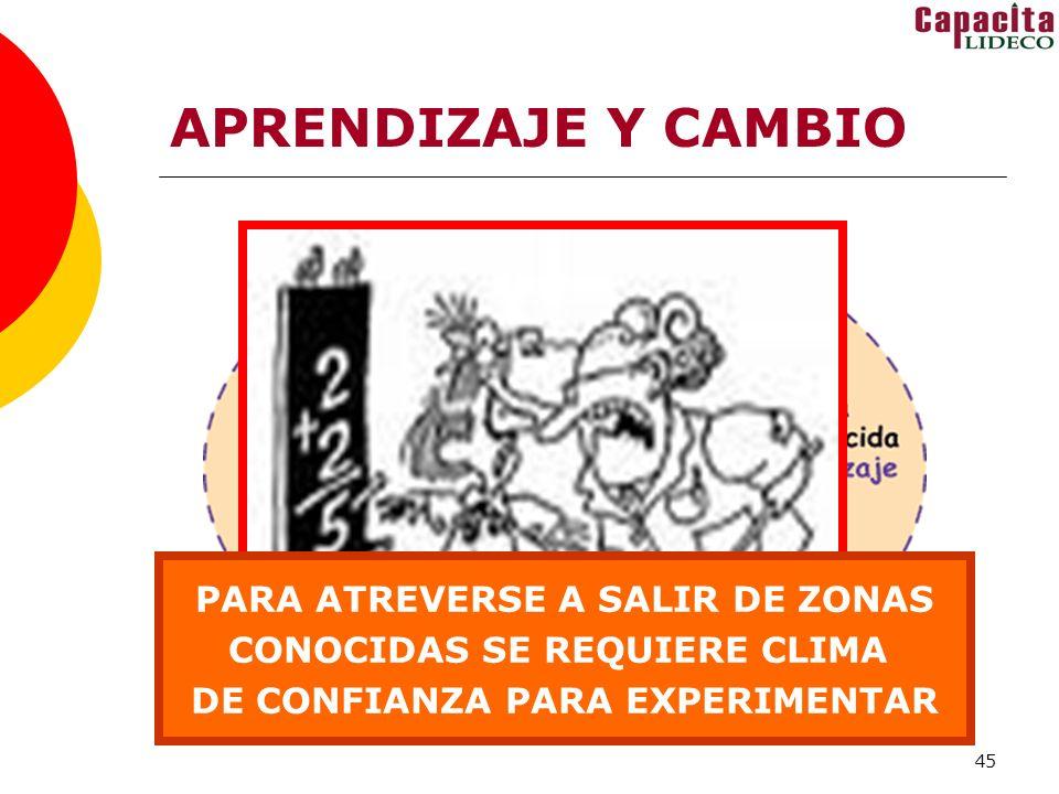 45 APRENDIZAJE Y CAMBIO PARA ATREVERSE A SALIR DE ZONAS CONOCIDAS SE REQUIERE CLIMA DE CONFIANZA PARA EXPERIMENTAR