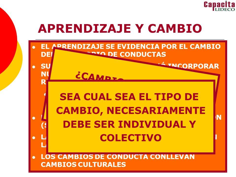 47 APRENDIZAJE Y CAMBIO EL APRENDIZAJE SE EVIDENCIA POR EL CAMBIO DEL REPERTORIO DE CONDUCTAS SUPONE PODER ABANDONAR Y/Ó INCORPORAR NUEVO CAUDAL DE RESPUESTAS PARA RESPONDER A NECESIDADES: DE ADAPTACIÓN A LA REALIDAD DE CREACIÓN DE LA REALIDAD LAS CONDUCTAS SE AFIANZAN POR REPETICIÓN (SE VUELVEN HABITUALES) LA CULTURA EMPRESARIAL ESTÁ IMPLÍCITA EN LA CONDUCTA LOS CAMBIOS DE CONDUCTA CONLLEVAN CAMBIOS CULTURALES ¿CAMBIO DE NIVEL 1 Ó DE NIVEL 2.