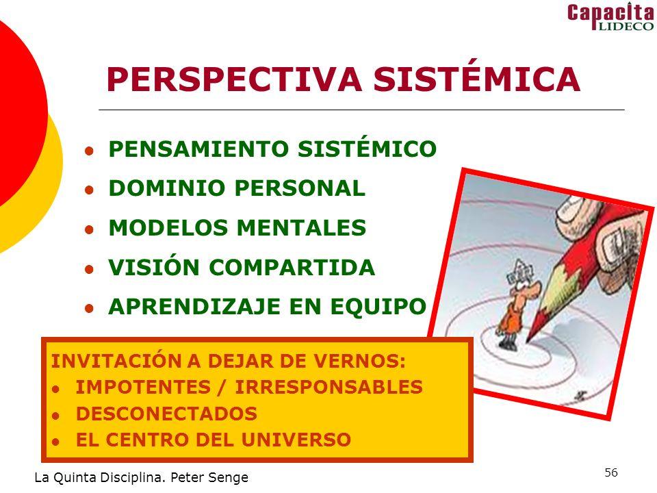 56 PERSPECTIVA SISTÉMICA La Quinta Disciplina. Peter Senge PENSAMIENTO SISTÉMICO DOMINIO PERSONAL MODELOS MENTALES VISIÓN COMPARTIDA APRENDIZAJE EN EQ