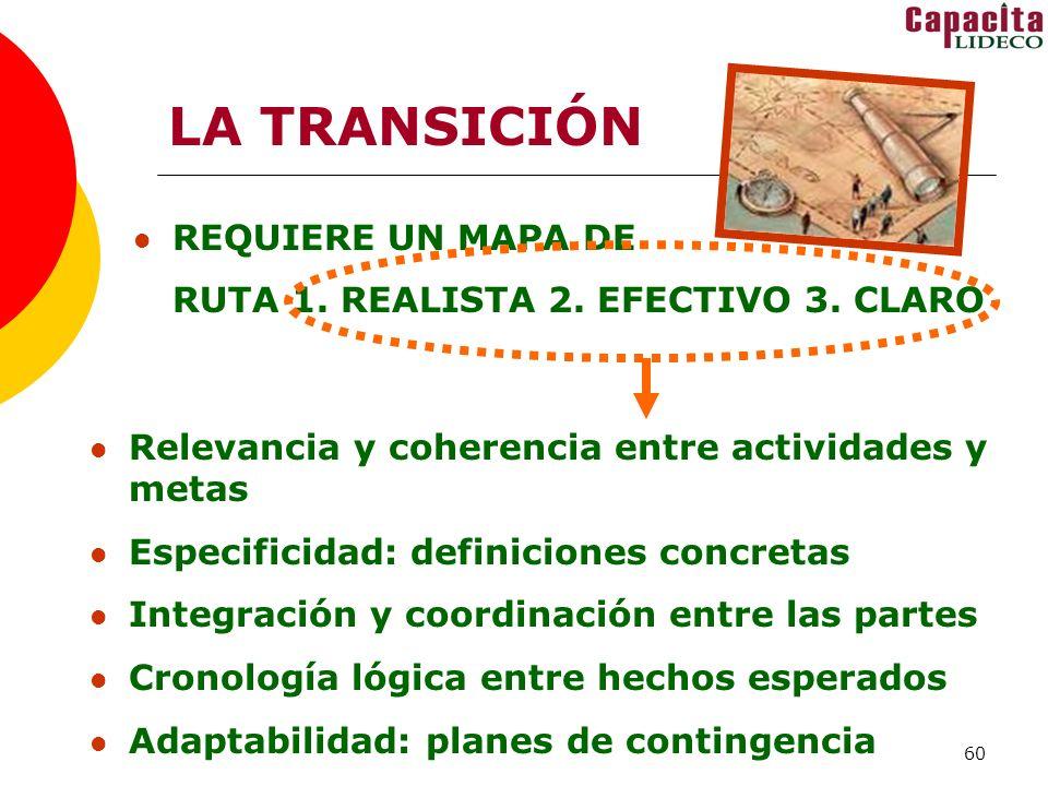 60 LA TRANSICIÓN REQUIERE UN MAPA DE RUTA 1.REALISTA 2.
