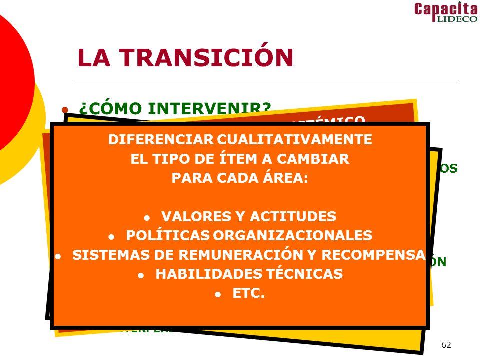 62 LA TRANSICIÓN ¿CÓMO INTERVENIR? PROYECTOS PILOTO EN UN ÁREA COMO ENSAYO (APORTA CONFIANZA Y PERMITE RECTIFICAR) EXPERIMENTOS (PROBAR LA EFICACIA DE