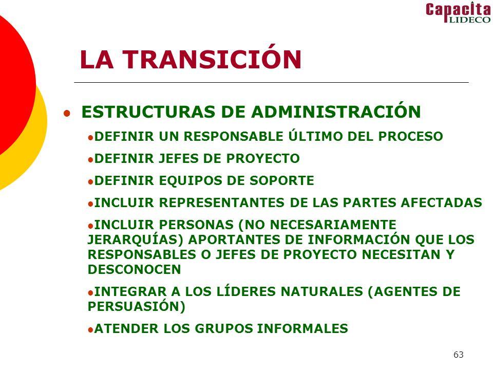 63 LA TRANSICIÓN ESTRUCTURAS DE ADMINISTRACIÓN DEFINIR UN RESPONSABLE ÚLTIMO DEL PROCESO DEFINIR JEFES DE PROYECTO DEFINIR EQUIPOS DE SOPORTE INCLUIR REPRESENTANTES DE LAS PARTES AFECTADAS INCLUIR PERSONAS (NO NECESARIAMENTE JERARQUÍAS) APORTANTES DE INFORMACIÓN QUE LOS RESPONSABLES O JEFES DE PROYECTO NECESITAN Y DESCONOCEN INTEGRAR A LOS LÍDERES NATURALES (AGENTES DE PERSUASIÓN) ATENDER LOS GRUPOS INFORMALES