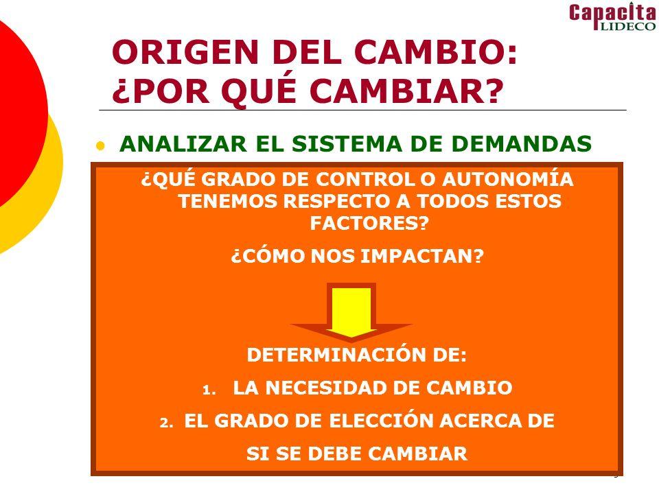 9 ANALIZAR EL SISTEMA DE DEMANDAS PARA EL CAMBIO: ¿de dónde proviene la presión para el cambio.
