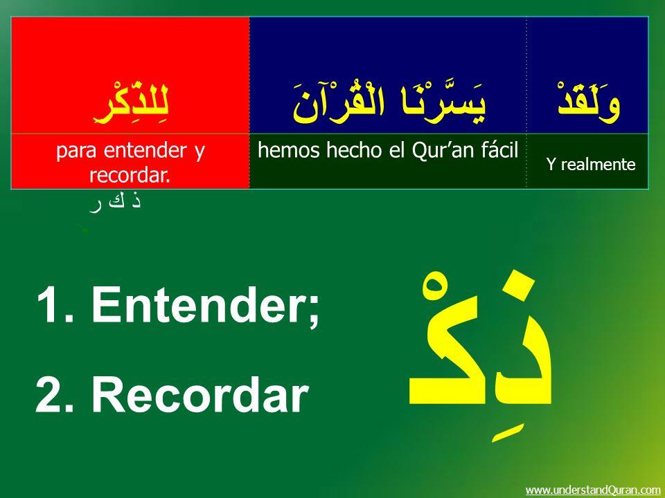 www.understandQuran.com وَلَقَدْ يَسَّرْنَا الْقُرْآنَ لِلذِّكْرِ Y realmente hemos hecho el Quran fácilpara entender y recordar. ذ ك رذ ك ر ذِكْ ر 1.