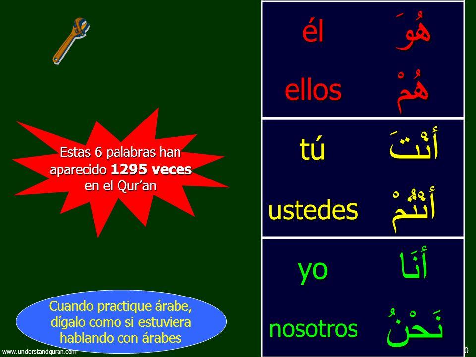 60 www.understandquran.com Estas 6 palabras han aparecido 1295 veces en el Quran هُوَél هُمْellos أنْتَtú أنْتُمْ ustede s أنَاyo نَحْنُnosotros Cuand