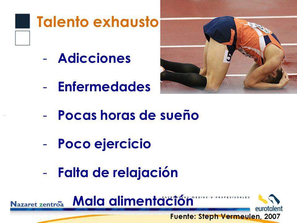 Talento exhausto - Adicciones - Enfermedades - Pocas horas de sueño - Poco ejercicio - Falta de relajación - Mala alimentación Fuente: Steph Vermeulen, 2007