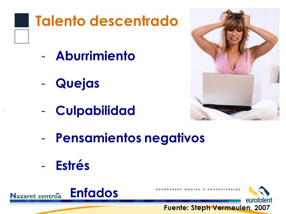 Talento descentrado - Aburrimiento - Quejas - Culpabilidad - Pensamientos negativos - Estrés - Enfados Fuente: Steph Vermeulen, 2007