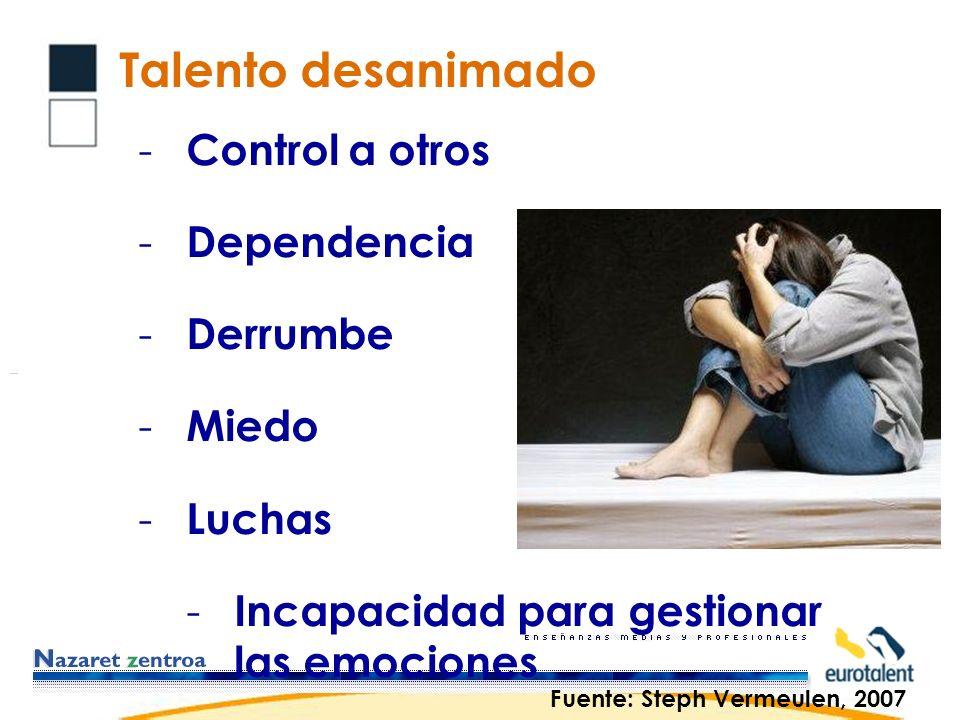 Talento desanimado - Control a otros - Dependencia - Derrumbe - Miedo - Luchas - Incapacidad para gestionar las emociones Fuente: Steph Vermeulen, 2007