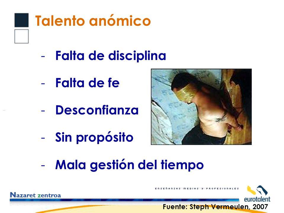 Talento anómico - Falta de disciplina - Falta de fe - Desconfianza - Sin propósito - Mala gestión del tiempo Fuente: Steph Vermeulen, 2007