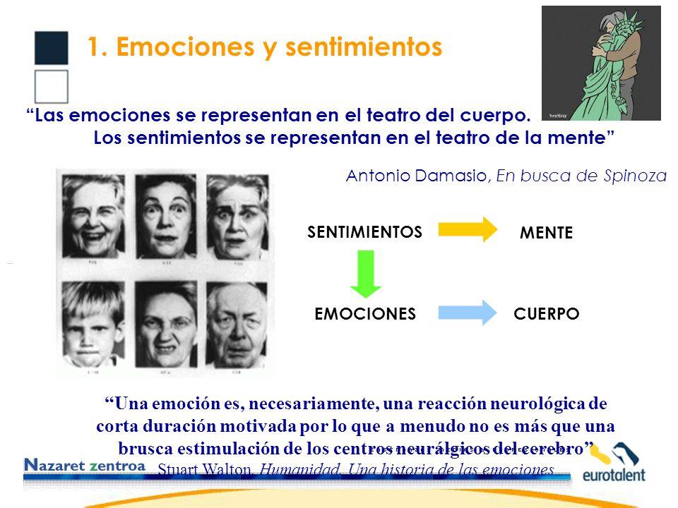 1.Emociones y sentimientos Las emociones se representan en el teatro del cuerpo.
