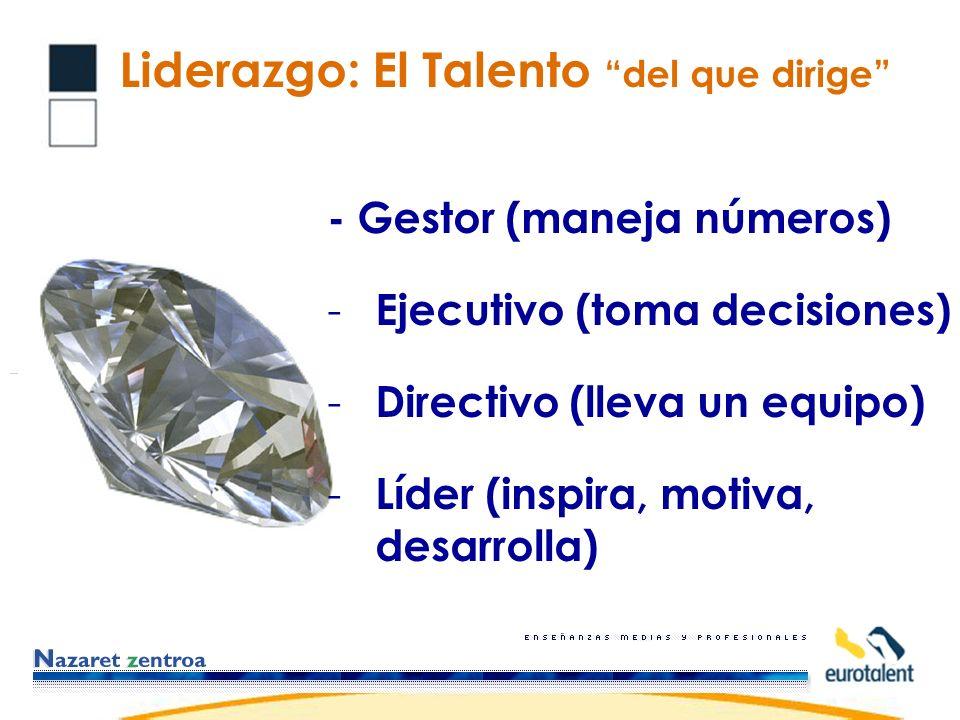 Liderazgo: El Talento del que dirige - Gestor (maneja números) - Ejecutivo (toma decisiones) - Directivo (lleva un equipo) - Líder (inspira, motiva, desarrolla)