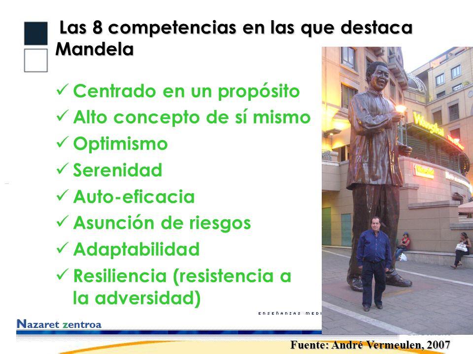 Las 8 competencias en las que destaca Mandela Centrado en un propósito Alto concepto de sí mismo Optimismo Serenidad Auto-eficacia Asunción de riesgos Adaptabilidad Resiliencia (resistencia a la adversidad) Fuente: André Vermeulen, 2007