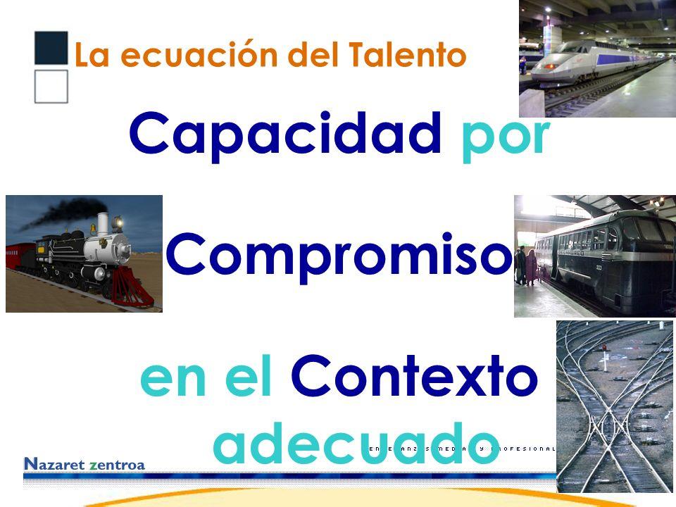 Capacidad por Compromiso en el Contexto adecuado La ecuación del Talento