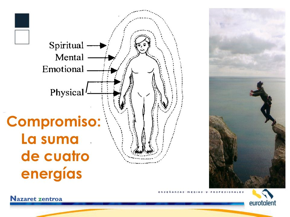 Compromiso: La suma de cuatro energías