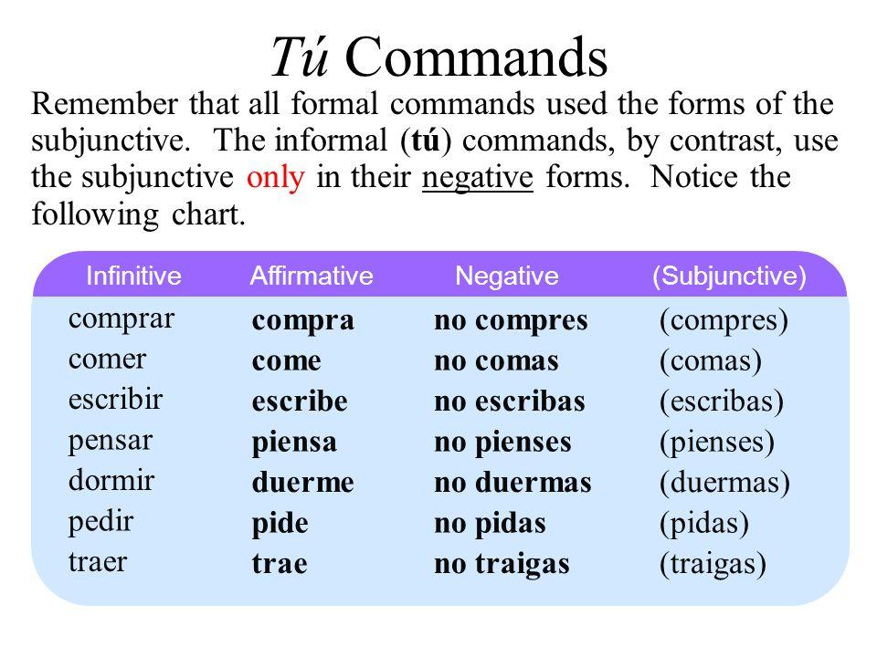 Tú Commands NegativeInfinitive comprar escribir comer pensar dormir pedir (Subjunctive)Affirmative traer compra escribe come piensa duerme pide trae no compres no escribas no comas no pienses no duermas no pidas no traigas (compres) (escribas) (comas) (pienses) (duermas) (pidas) (traigas) Remember that all formal commands used the forms of the subjunctive.
