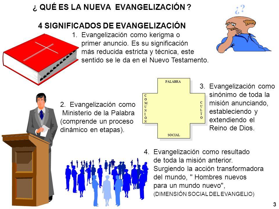 ¿ QUÉ ES LA NUEVA EVANGELIZACIÓN .4 SIGNIFICADOS DE EVANGELIZACIÓN 1.