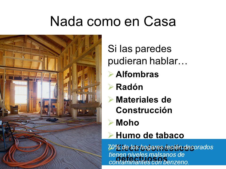 Nada como en Casa Si las paredes pudieran hablar… Alfombras Radón Materiales de Construcción Moho Humo de tabaco Electrodomésticos defectuosos 70% de